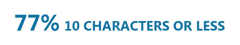 Q4-report-10-characters