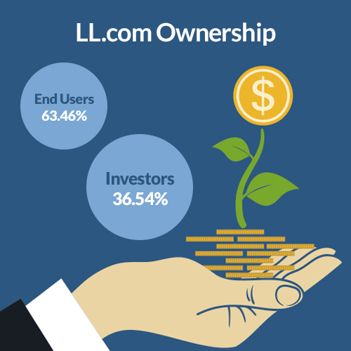 LL.com Ownership