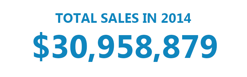 q4-report-total-sales